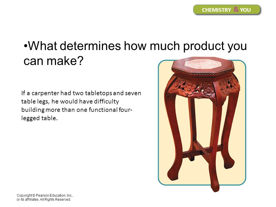 What determines how much product you can make