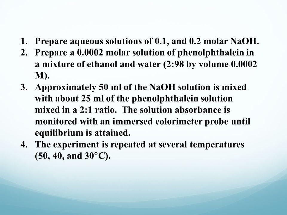 Prepare aqueous solutions of 0.1, and 0.2 molar NaOH.