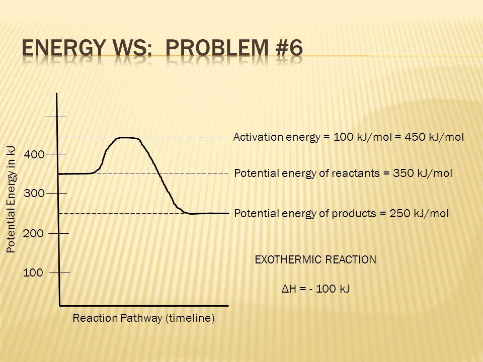 Energy WS: Problem #6 Activation energy = 100 kJ/mol = 450 kJ/mol 400