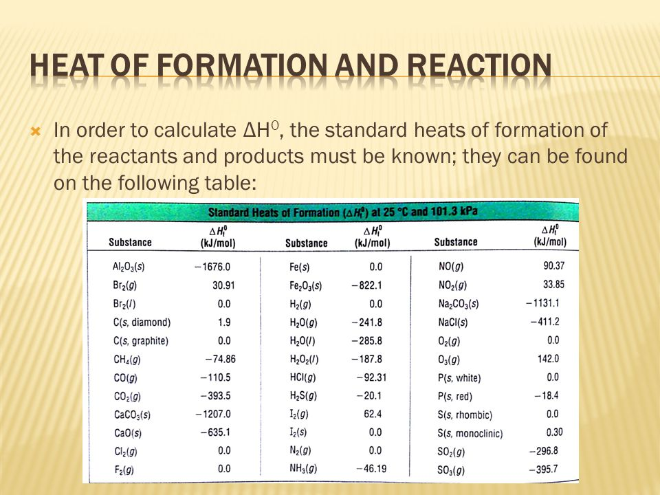 Heat of Formation and Reaction