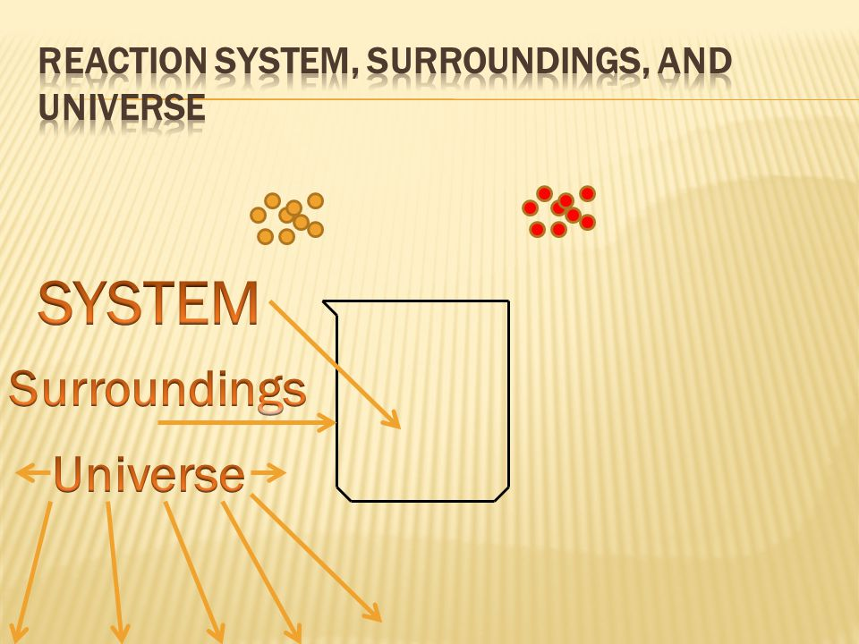 Reaction system, surroundings, and universe