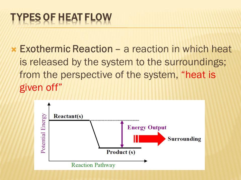Types of Heat Flow