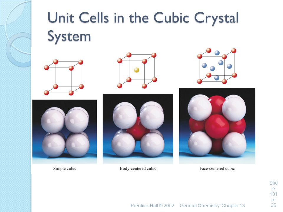 Unit Cells in the Cubic Crystal System