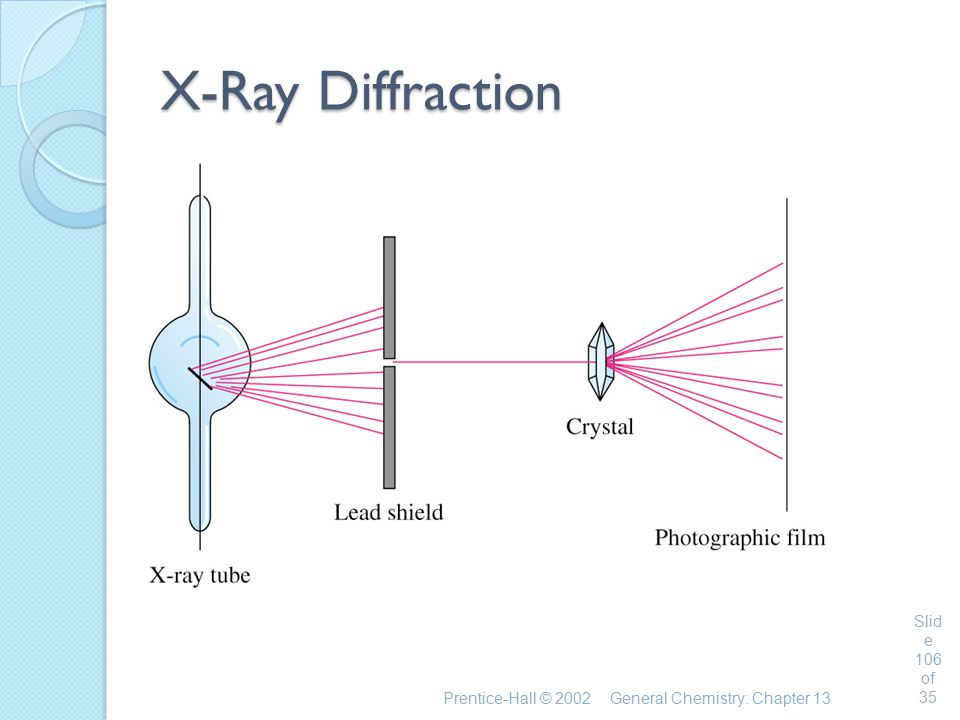 X-Ray Diffraction Prentice-Hall © 2002 General Chemistry: Chapter 13