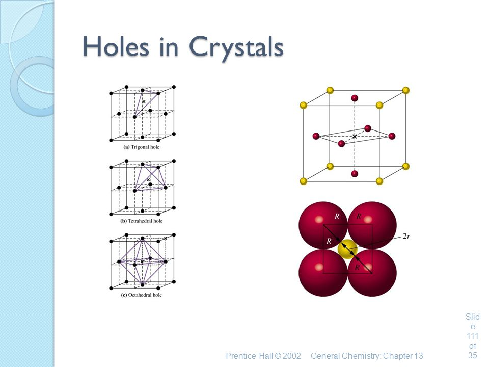 Holes in Crystals Prentice-Hall © 2002 General Chemistry: Chapter 13