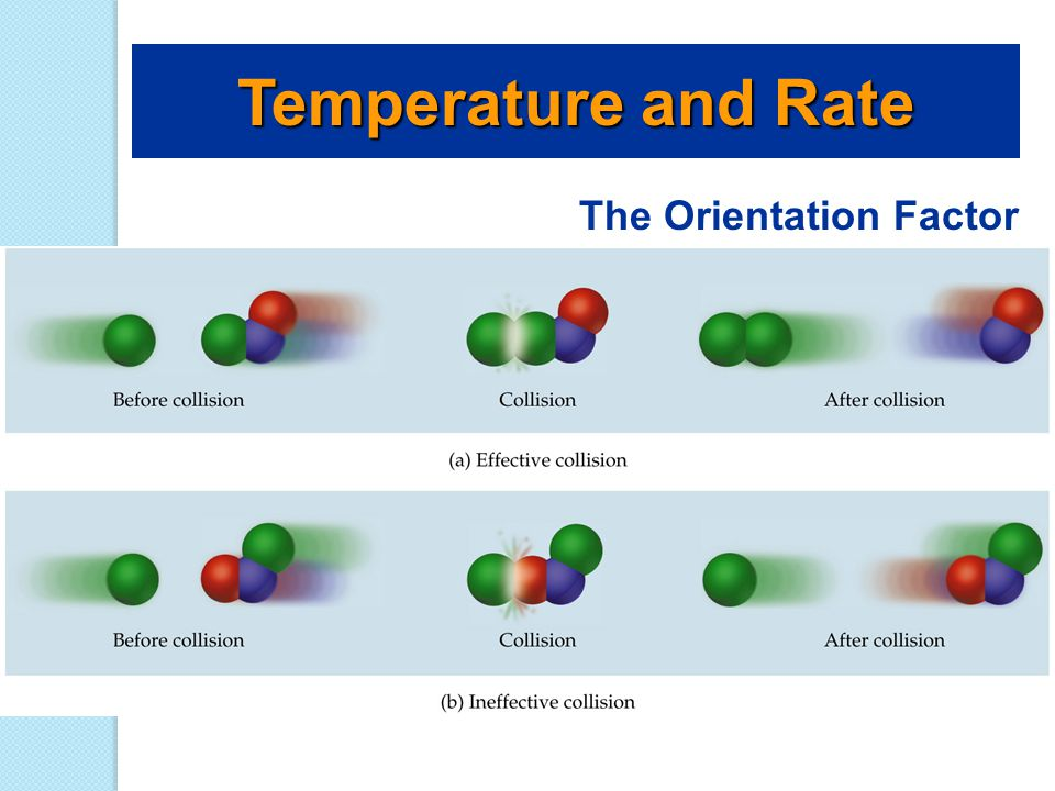 Temperature and Rate The Orientation Factor