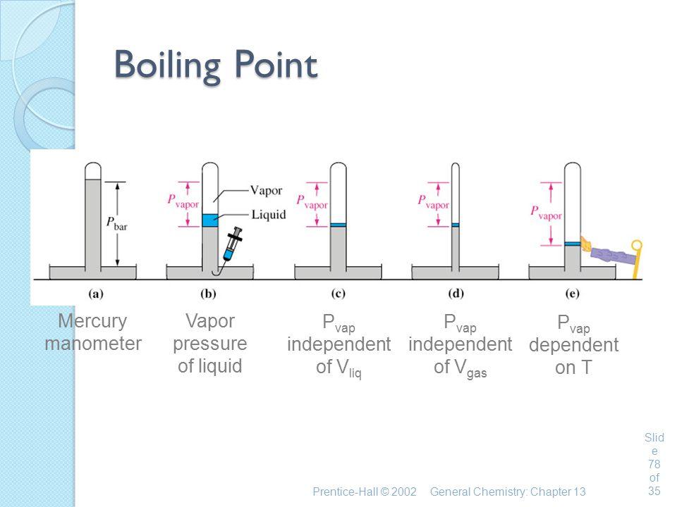 Boiling Point Mercury manometer Vapor pressure of liquid
