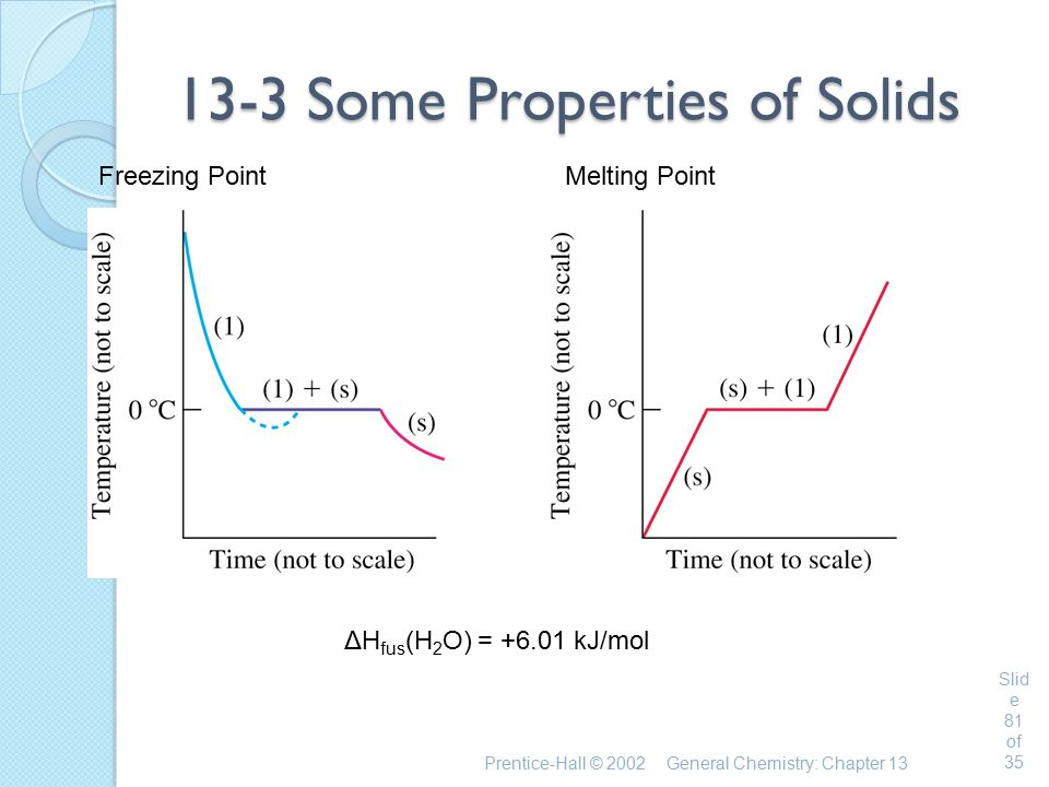 13-3 Some Properties of Solids