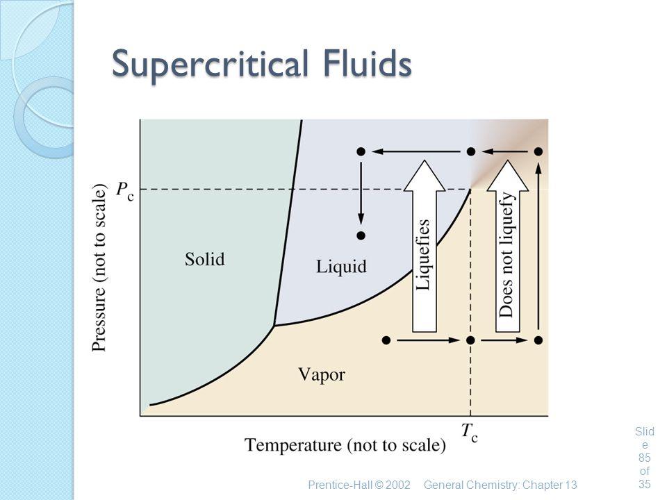 Supercritical Fluids Prentice-Hall © 2002
