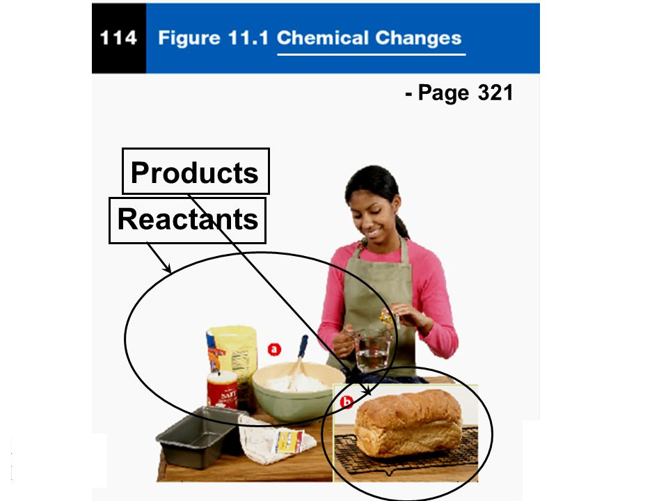 - Page 321 Products Reactants