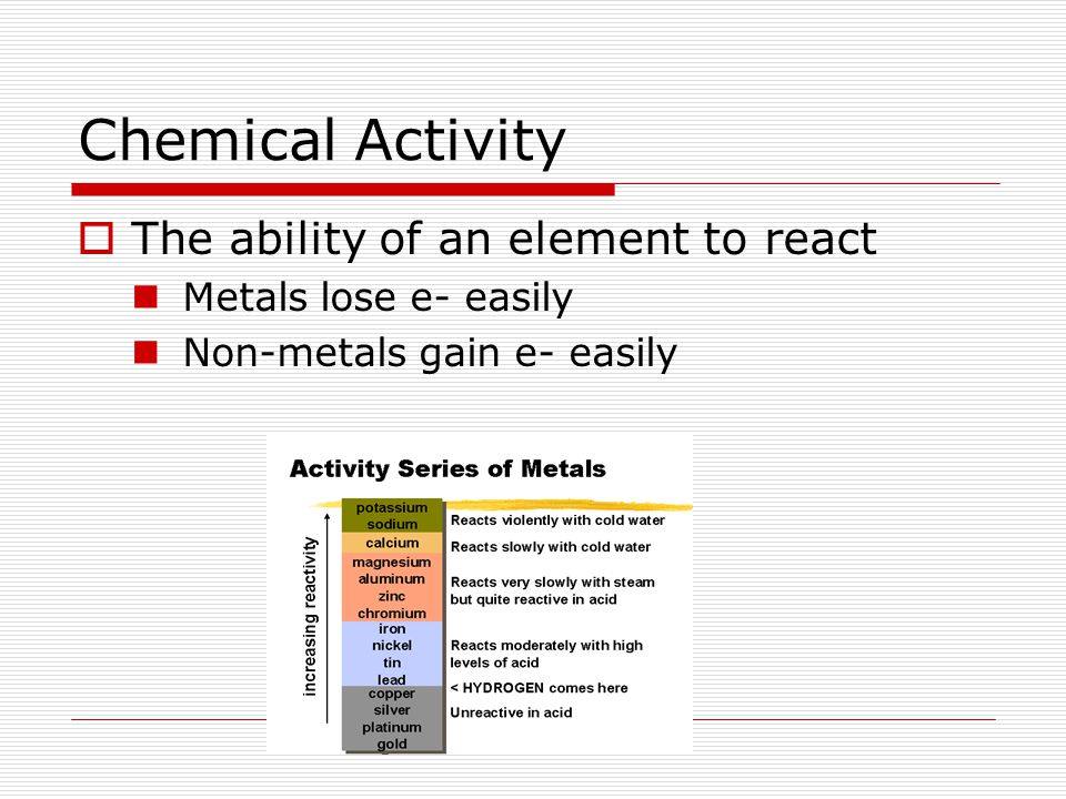 Chemical Activity The ability of an element to react