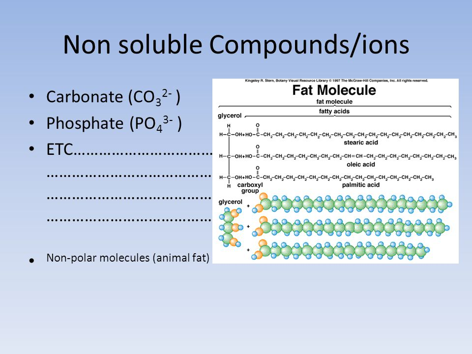 Non soluble Compounds/ions