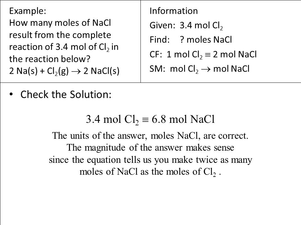 Check the Solution: 3.4 mol Cl2  6.8 mol NaCl