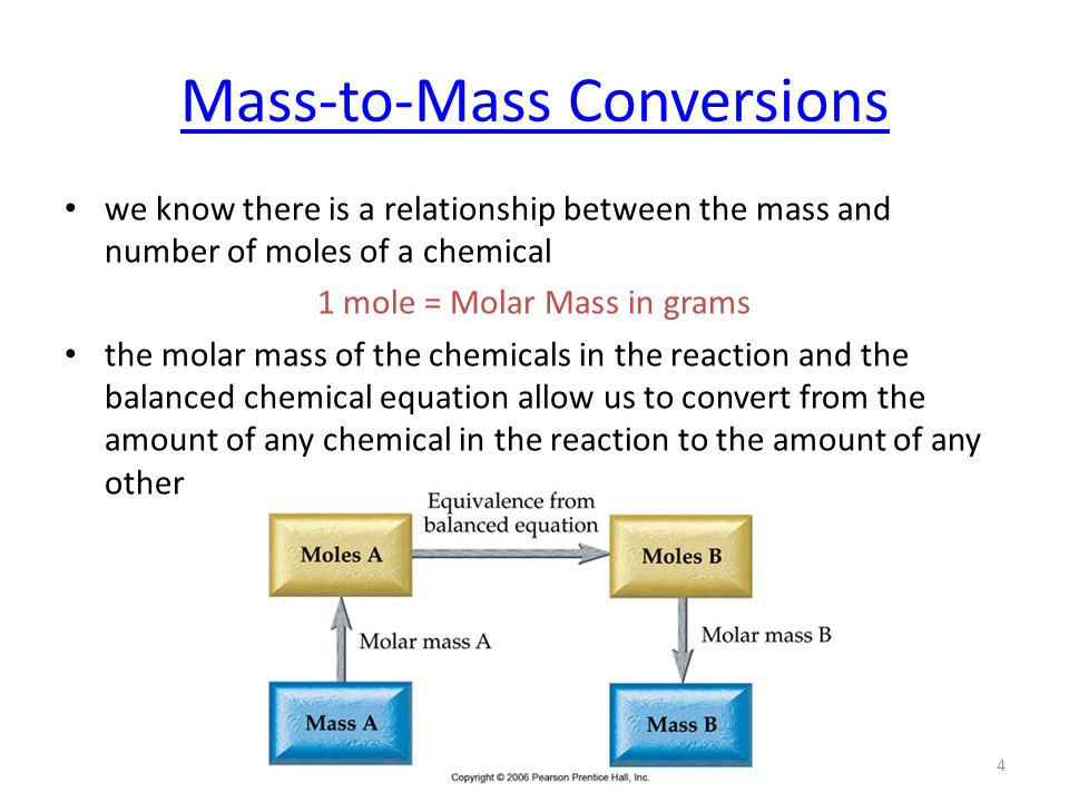 Mass-to-Mass Conversions