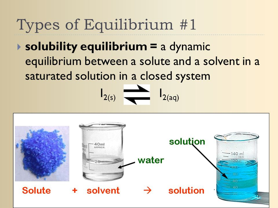 Types of Equilibrium #1 solubility equilibrium = a dynamic equilibrium between a solute and a solvent in a saturated solution in a closed system.