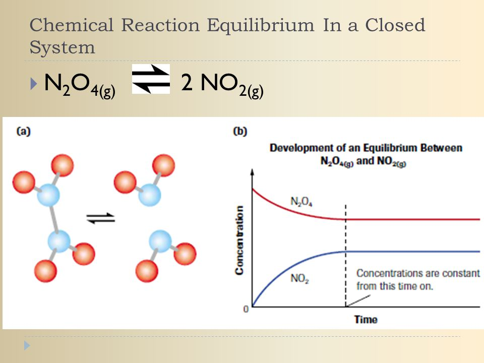 Chemical Reaction Equilibrium In a Closed System