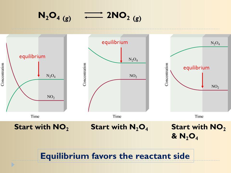Equilibrium favors the reactant side