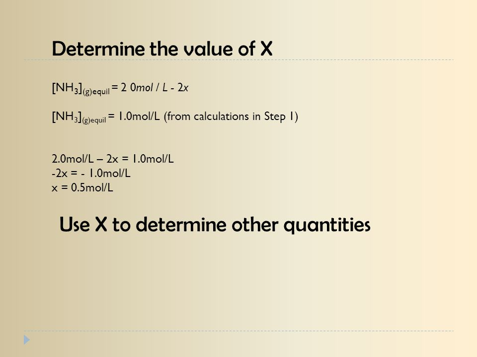 Determine the value of X