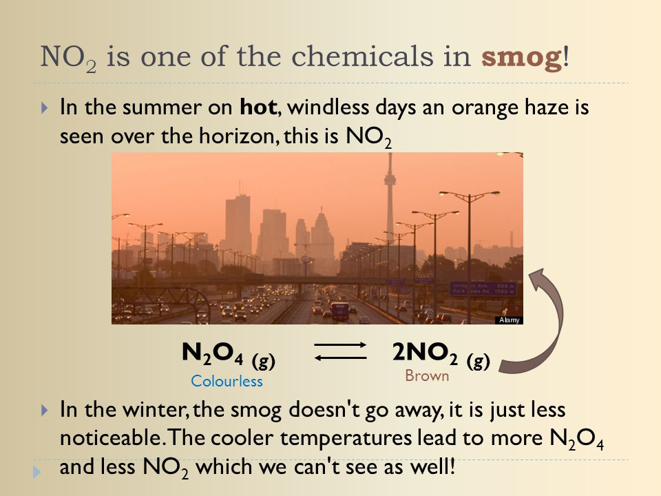 NO2 is one of the chemicals in smog!