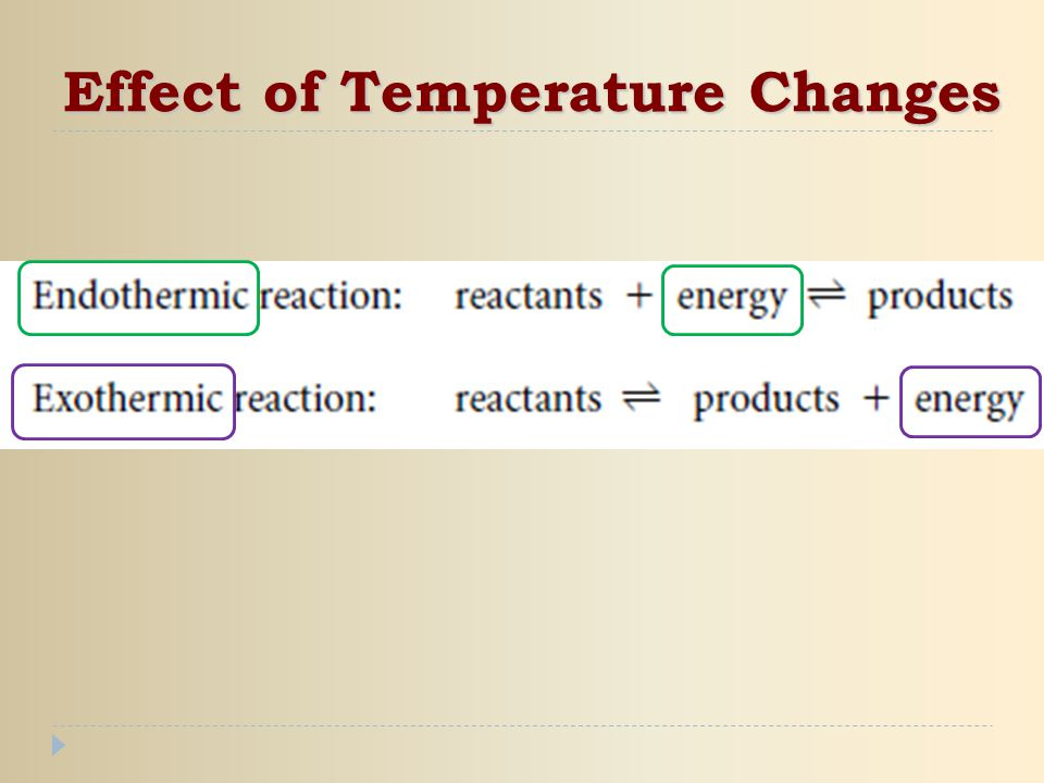 Effect of Temperature Changes