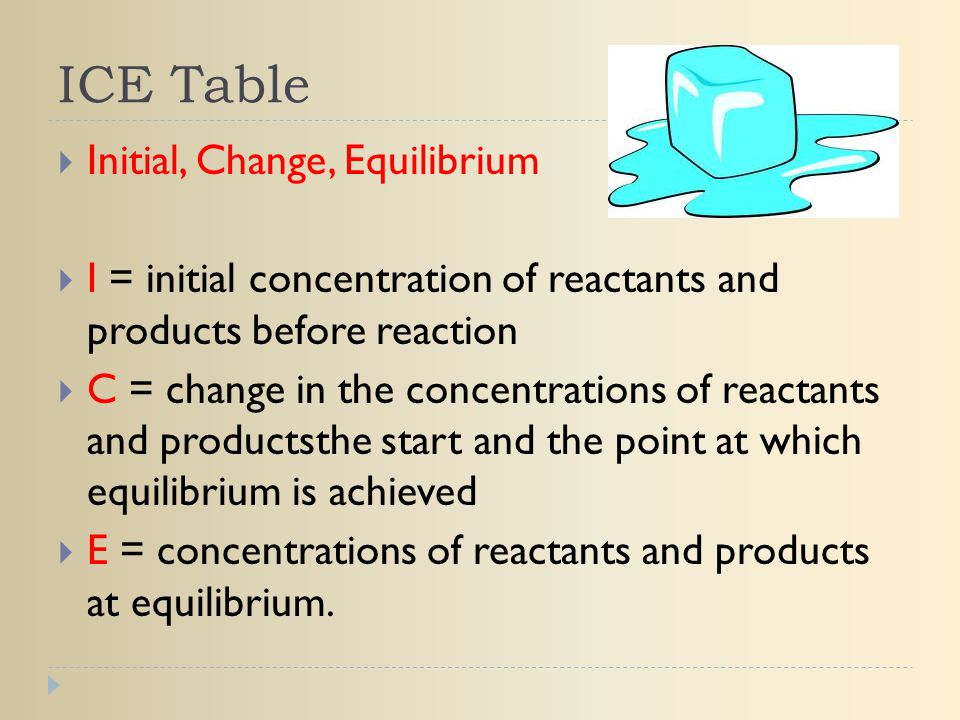 ICE Table Initial, Change, Equilibrium