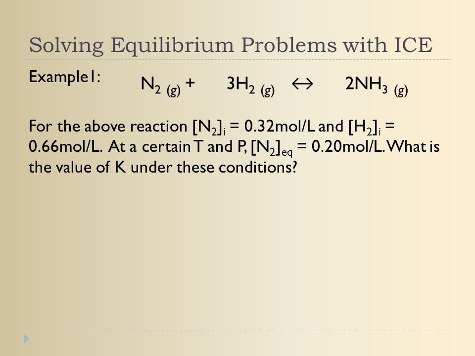 Solving Equilibrium Problems with ICE
