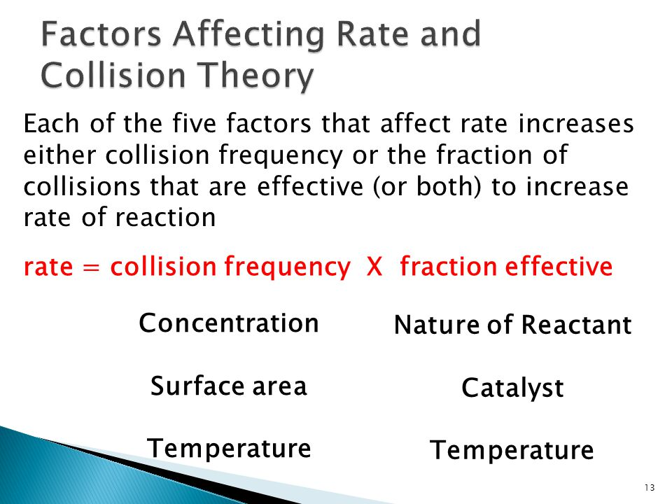 Factors Affecting Rate and Collision Theory