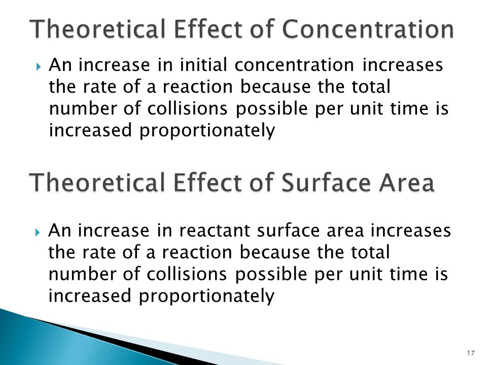 Theoretical Effect of Concentration