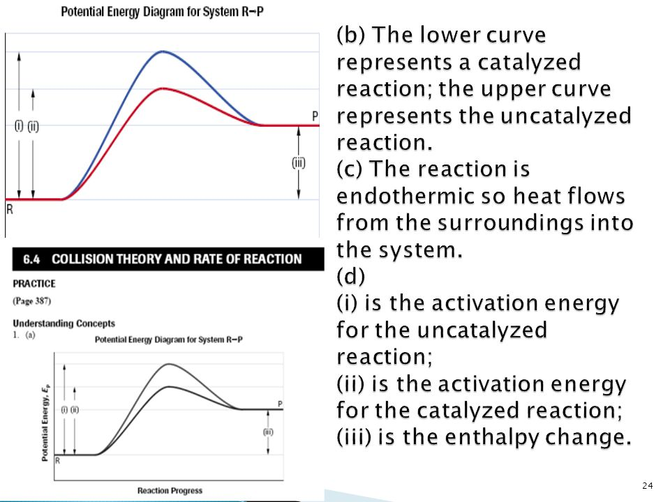 (b) The lower curve represents a catalyzed reaction; the upper curve represents the uncatalyzed reaction.