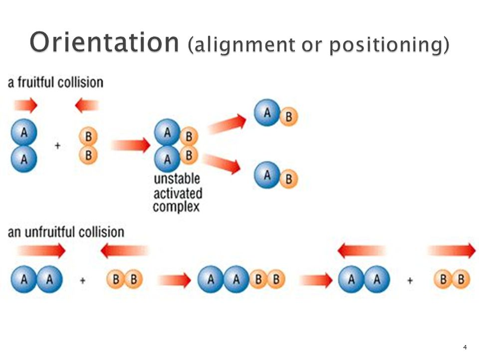 Orientation (alignment or positioning)