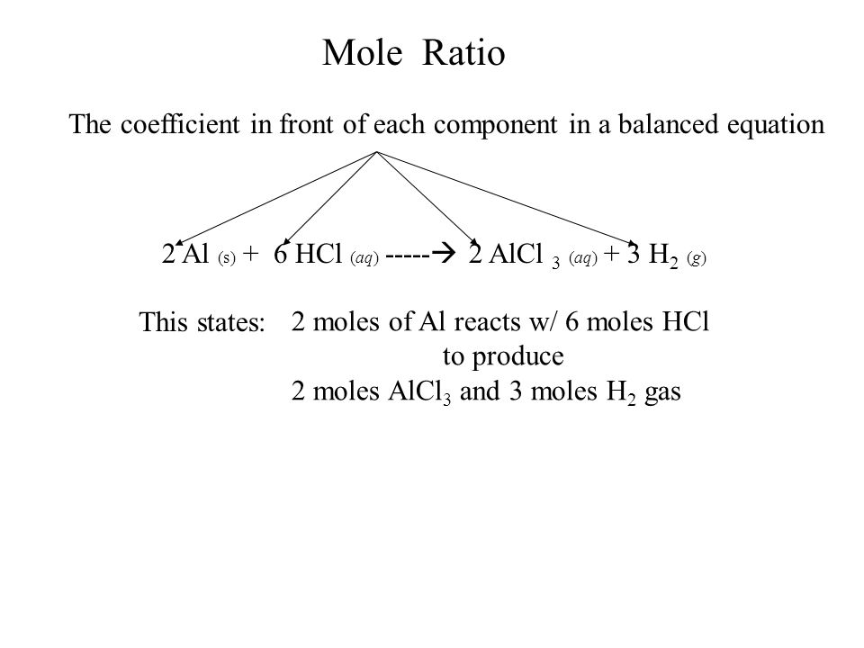Mole Ratio The coefficient in front of each component in a balanced equation. 2 Al (s) + 6 HCl (aq) ----- 2 AlCl 3 (aq) + 3 H2 (g)