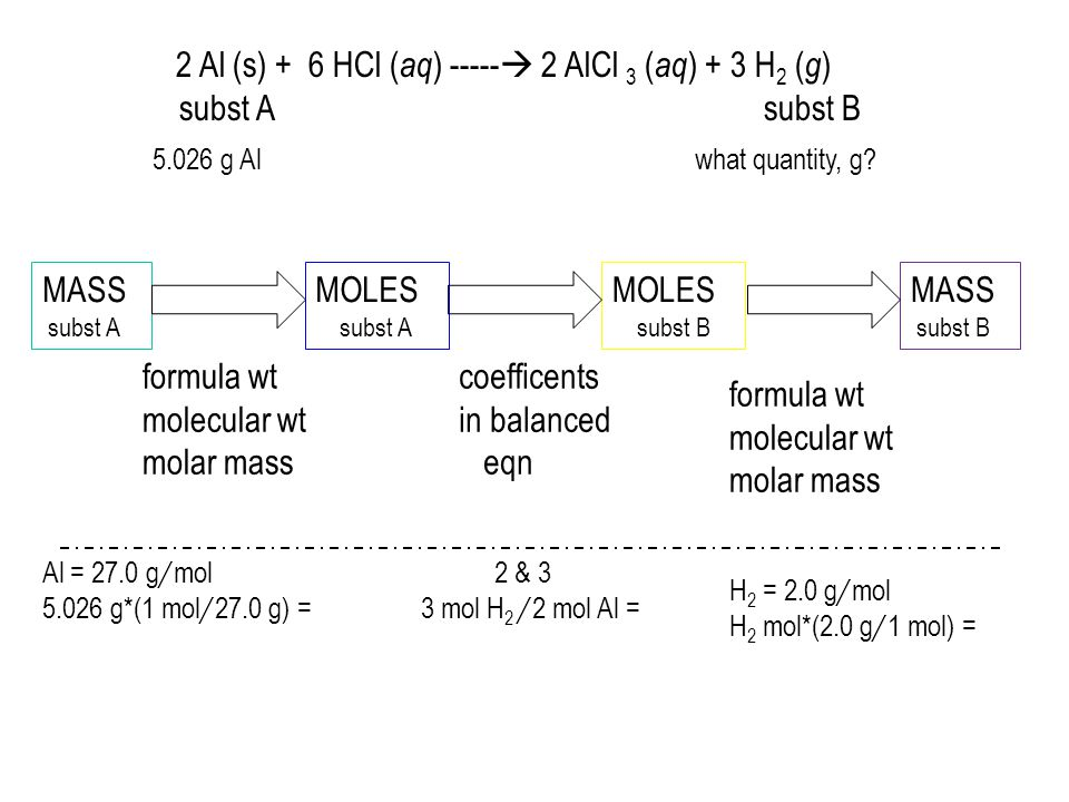 subst A subst B MASS MOLES MOLES MASS formula wt molecular wt