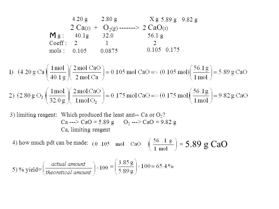 5.89 g CaO 2 Ca(s) + O2(g) -------> 2 CaO(s) 4.20 g 2.80 g X g