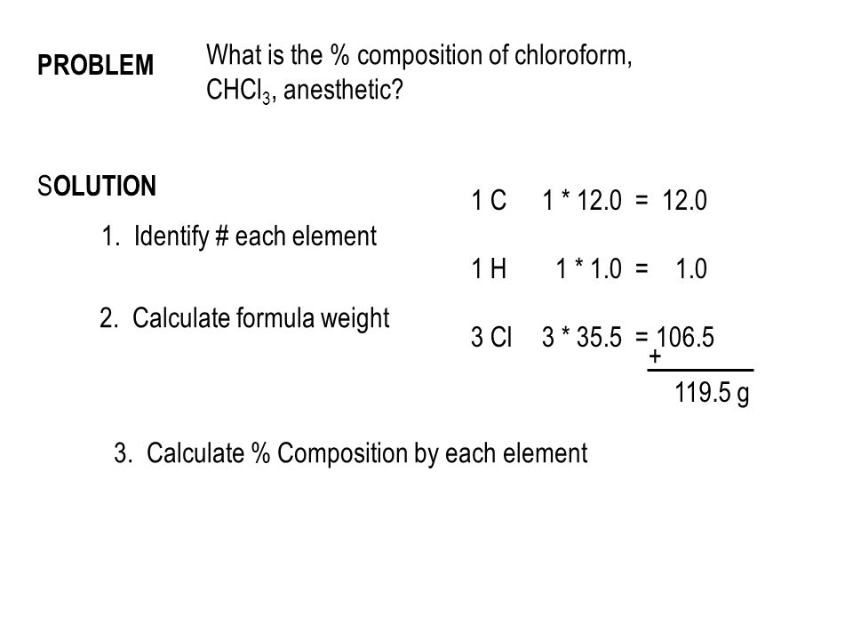 What is the % composition of chloroform,