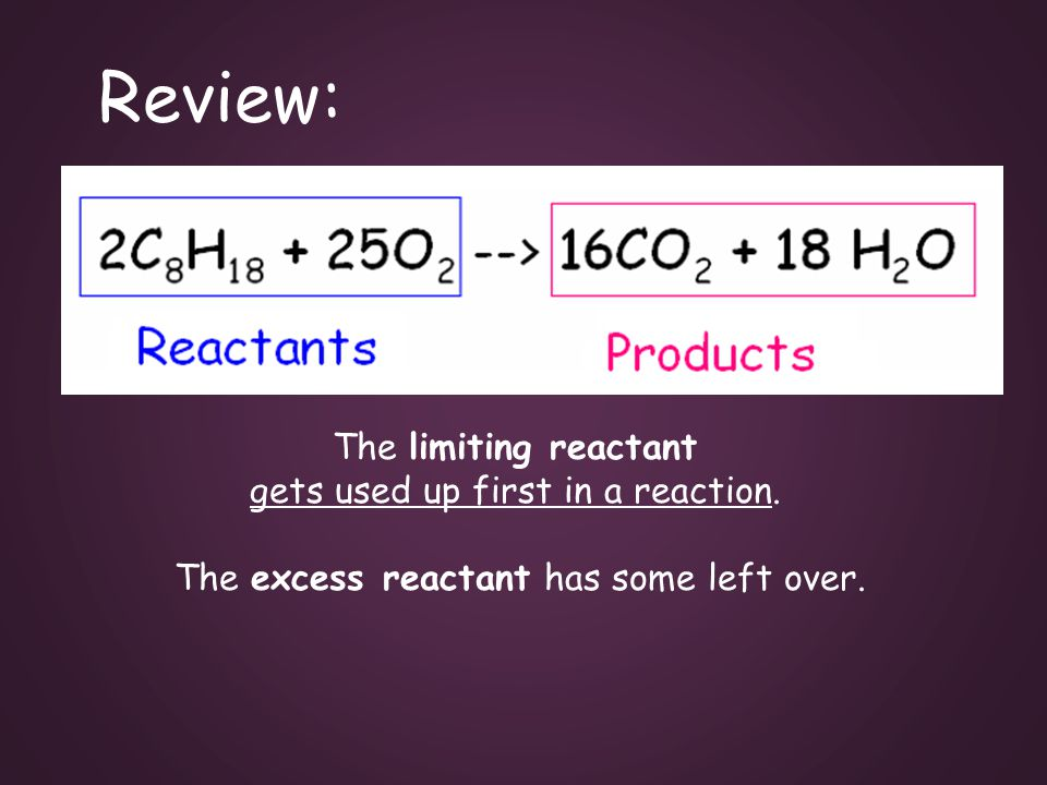 Review: The limiting reactant gets used up first in a reaction.