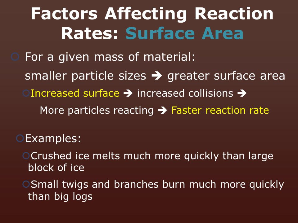 Factors Affecting Reaction Rates: Surface Area
