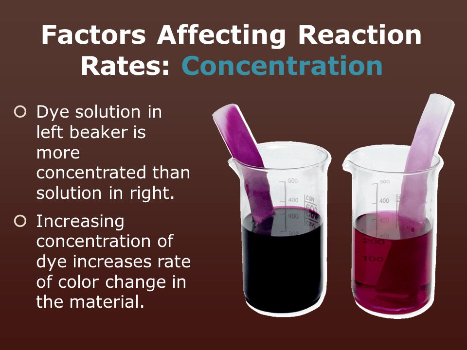Factors Affecting Reaction Rates: Concentration