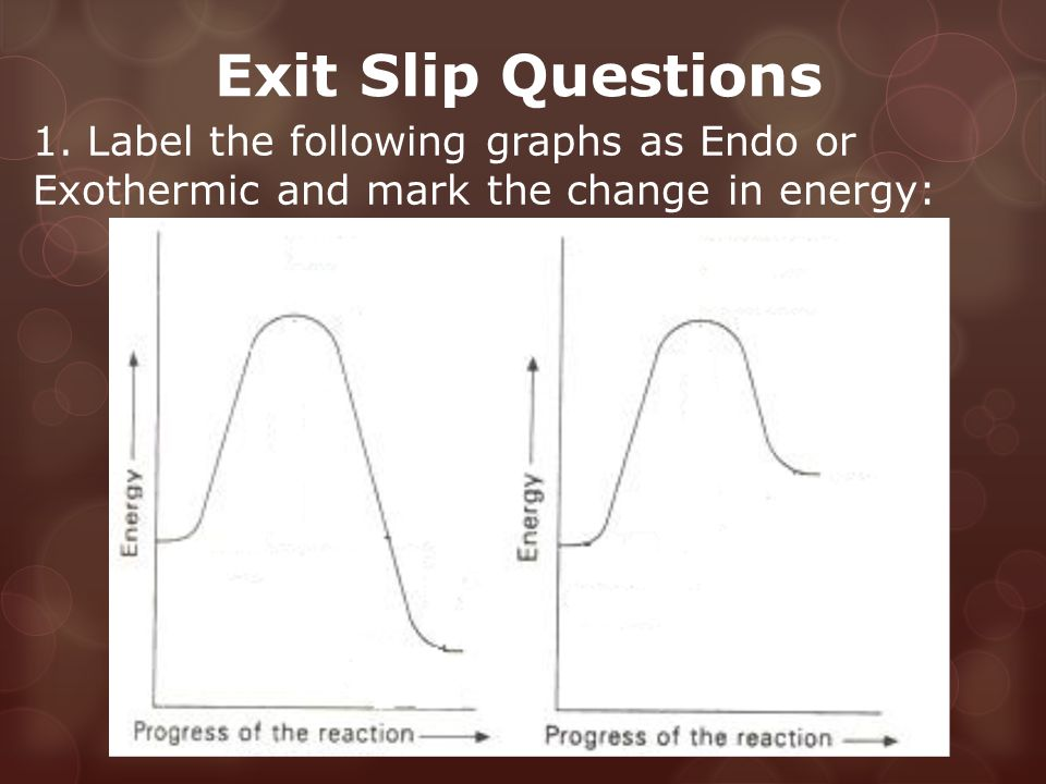 Exit Slip Questions 1. Label the following graphs as Endo or Exothermic and mark the change in energy: