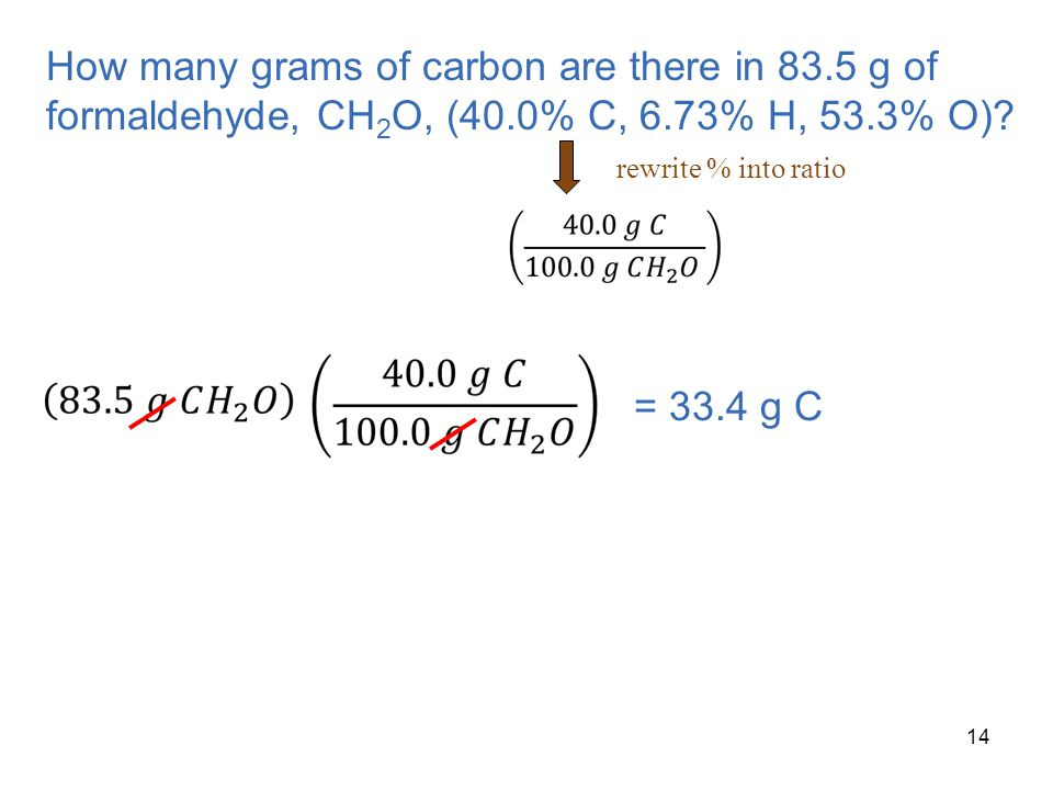 How many grams of carbon are there in 83