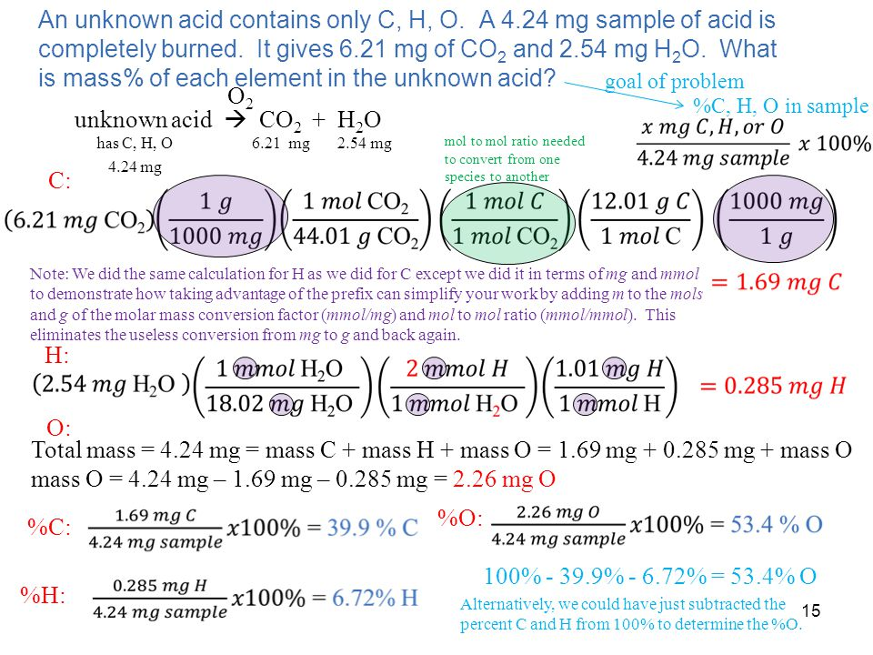An unknown acid contains only C, H, O. A 4
