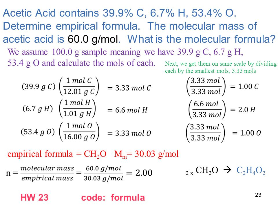Acetic Acid contains 39. 9% C, 6. 7% H, 53. 4% O