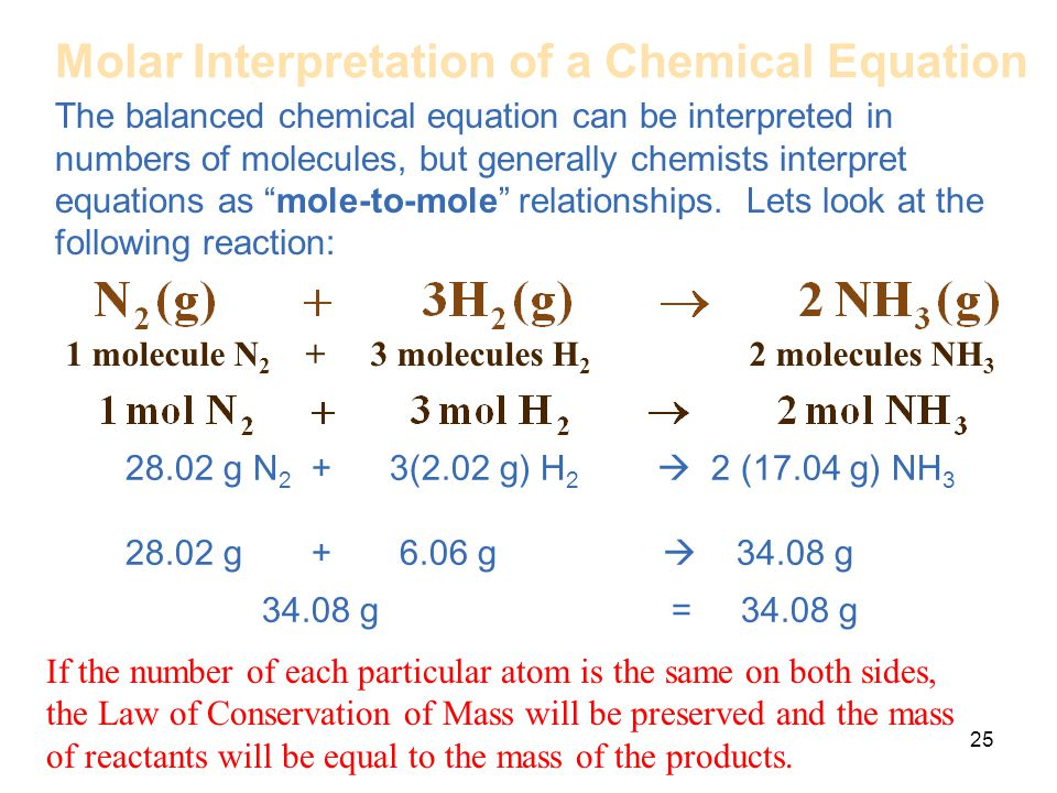 Molar Interpretation of a Chemical Equation