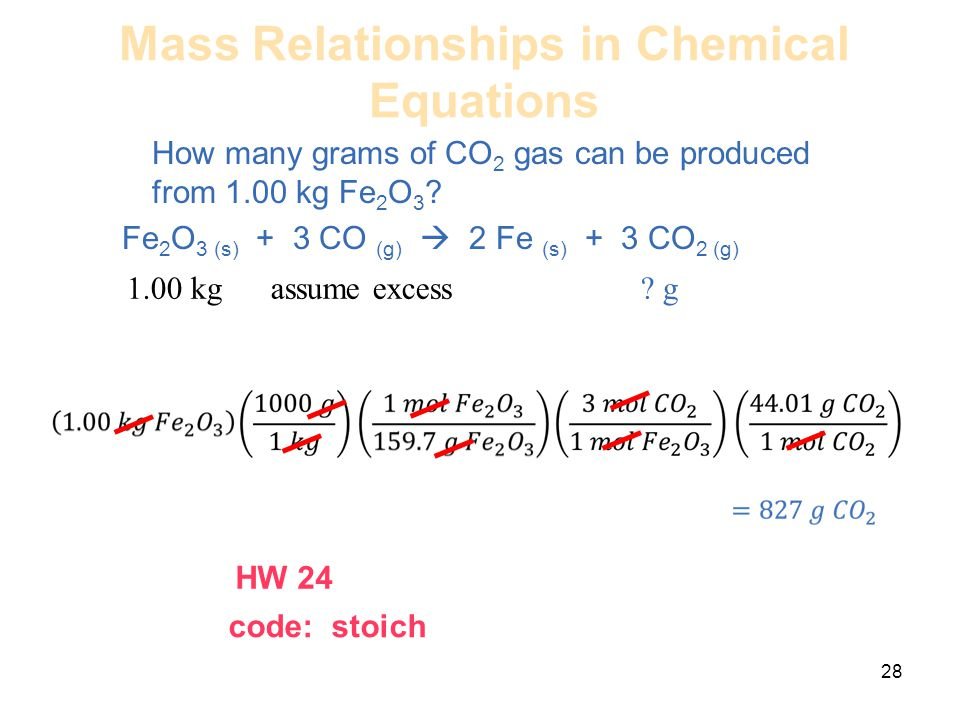 Mass Relationships in Chemical Equations