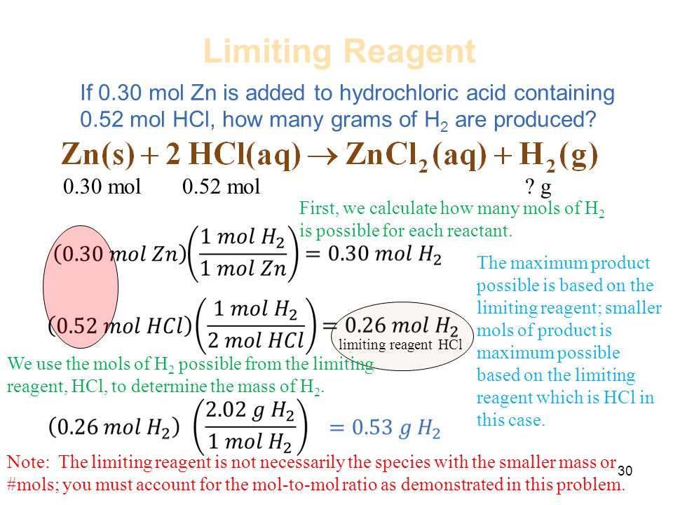 Limiting Reagent If 0.30 mol Zn is added to hydrochloric acid containing 0.52 mol HCl, how many grams of H2 are produced