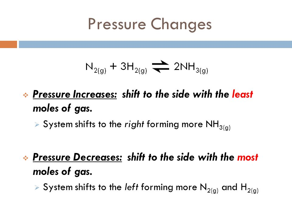 Pressure Changes Pressure Increases: shift to the side with the least moles of gas. System shifts to the right forming more NH3(g)