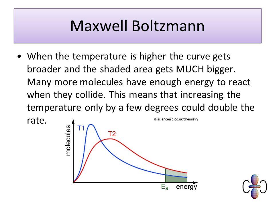 Maxwell Boltzmann