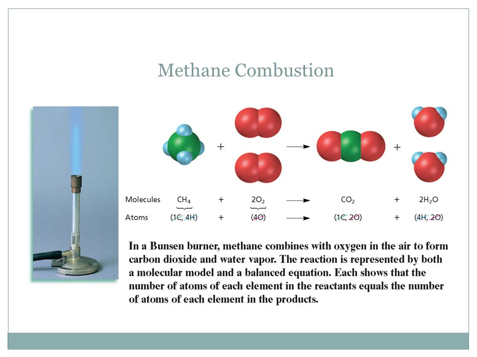 Methane Combustion