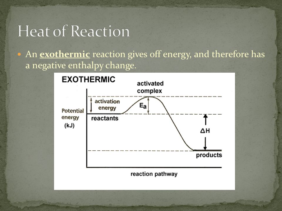 Heat of Reaction An exothermic reaction gives off energy, and therefore has a negative enthalpy change.