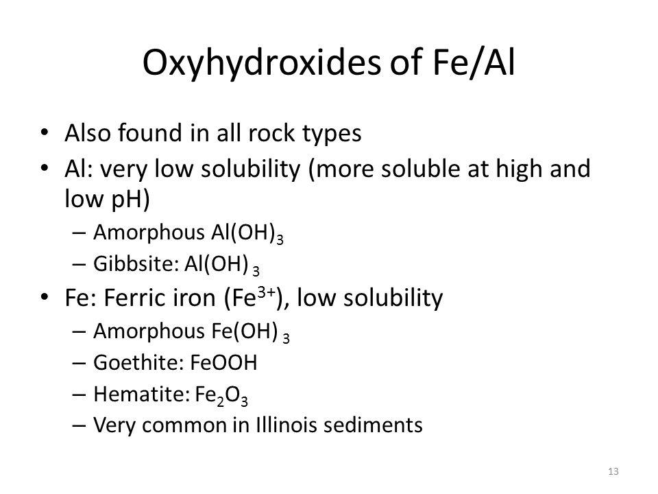 Oxyhydroxides of Fe/Al