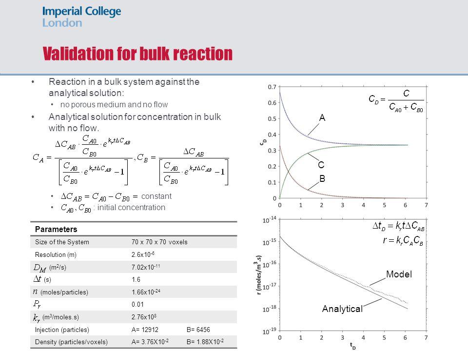 Validation for bulk reaction
